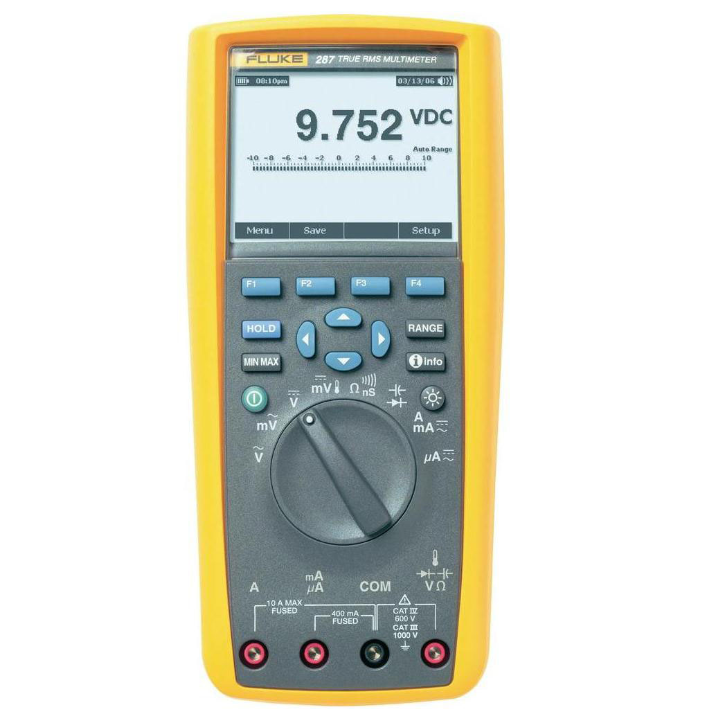 FLUKE 289-EUR - True RMS Industrial Logging Multimeter with TrendCapture