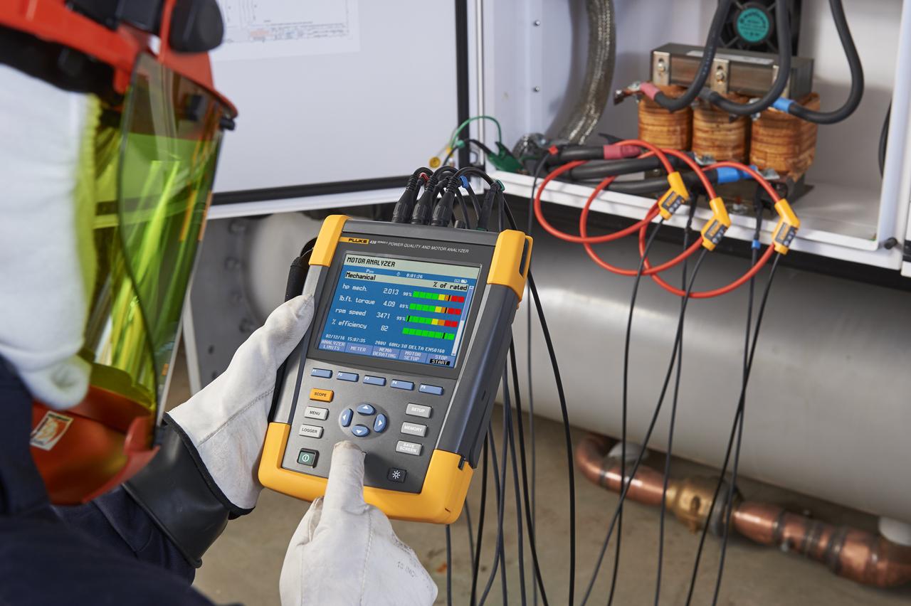 FLUKE 438-II-INTL - Power Quality & Motor Analyzer