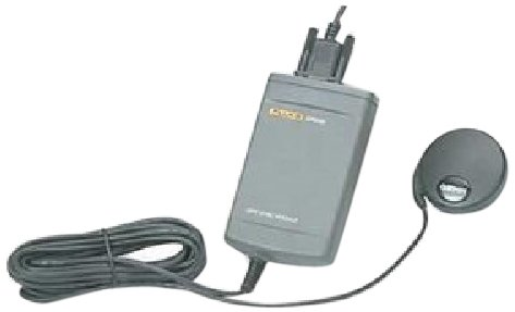 FLUKE GPS-TIME SYNC - GPS Time Synchronization Module (Fluke 1760)