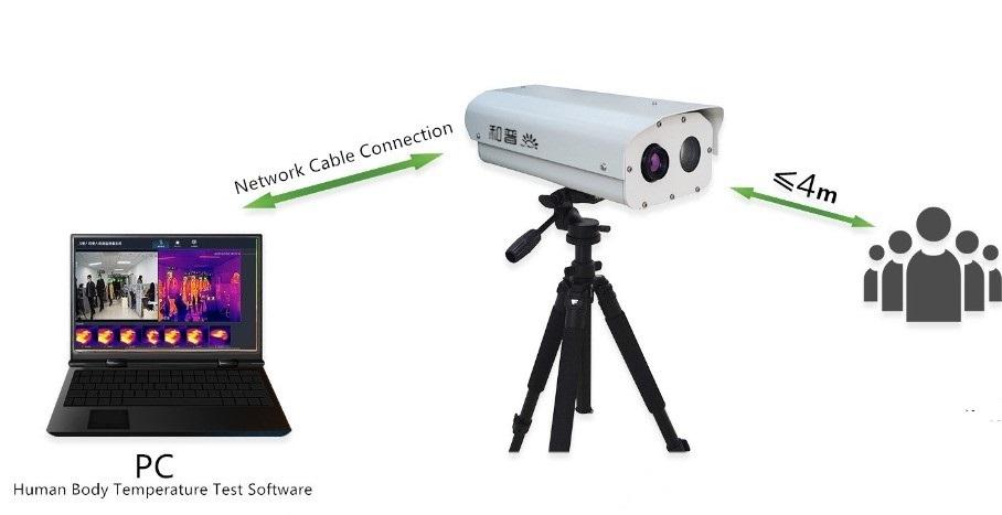 Gazelle_G9601_Thermal Camera - Thermal Screening Cabin
